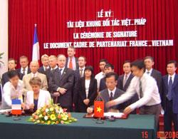 Vietnam – France: Enhancing Economic – Trade Ties