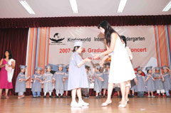 KinderWorld Group's Education Investment Story in Vietnam