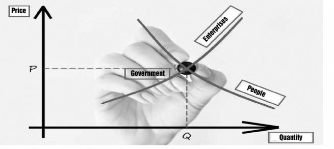 Market Economy Development and Institutional Improvement